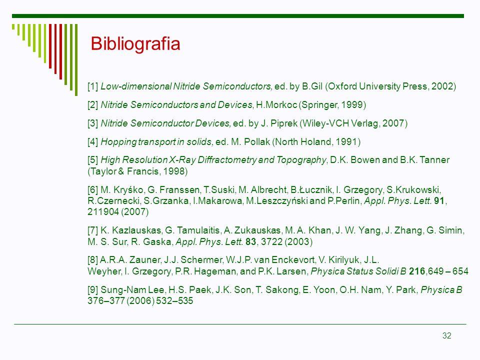 Bibliografia [1] Low-dimensional Nitride Semiconductors, ed. by B.Gil (Oxford University Press, 2002)